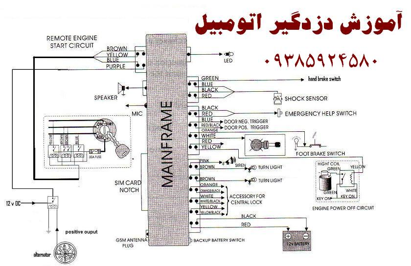 نقشه دزدگیر